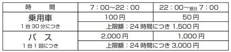 【岡崎城の魅力】アクセス・スタンプ・御城印・駐車場をまとめて紹介