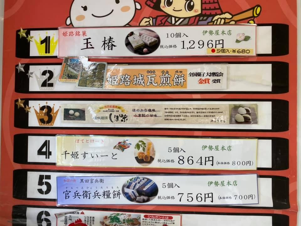 兵庫県『姫路城』を120%楽しむ観光ガイド(写真スポット・アクセス・スタンプ・駐車場)を徹底紹介